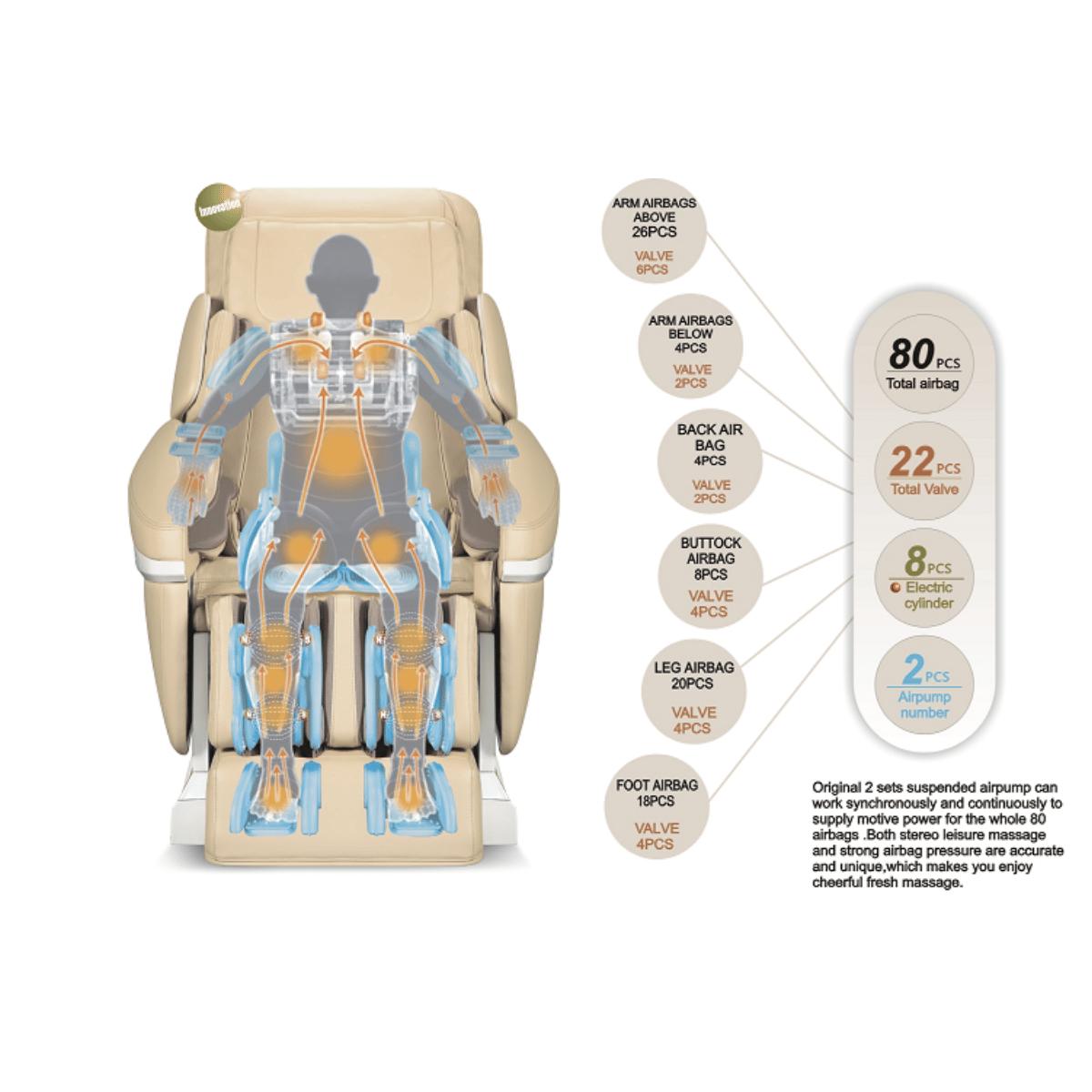 Massor med luftkuddar i massagetsolen Relax Success